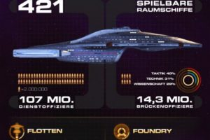 star trek online infografik scaled